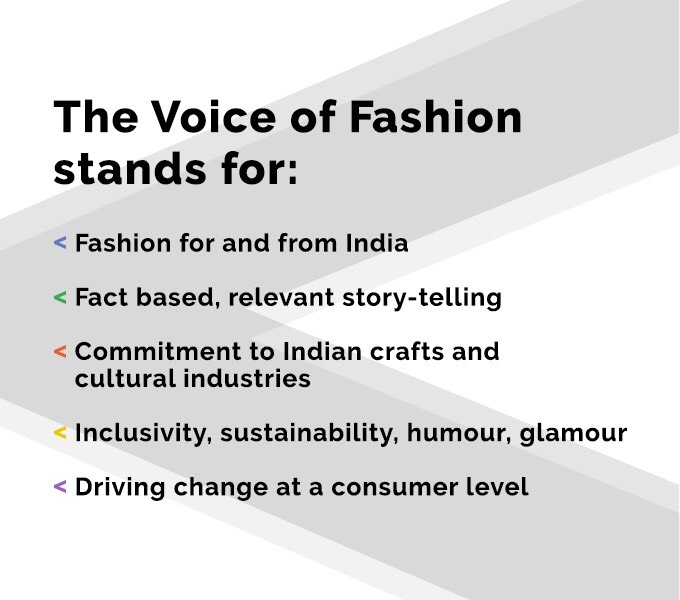 Letter from the Editor | The Voice Of Fashion